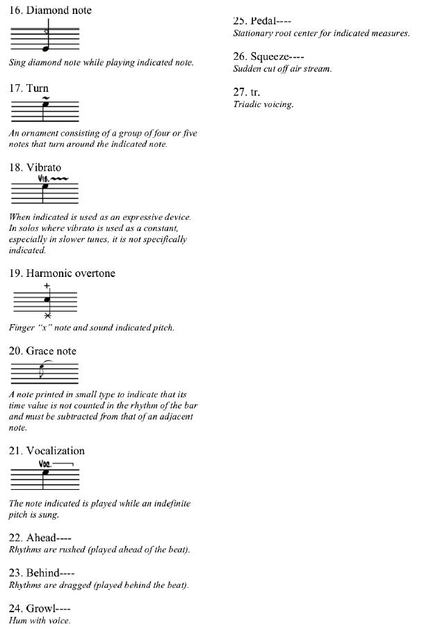 The Complete Transcription Process | David Liebman