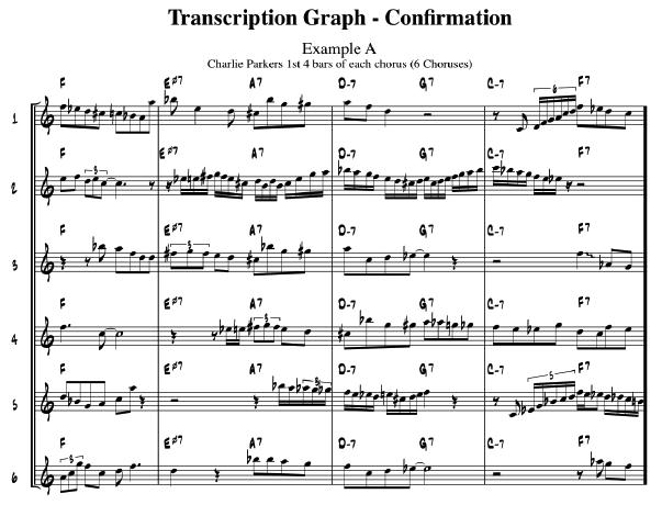 The Complete Transcription Process David Liebman