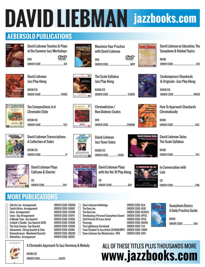 Aebersold Catalog